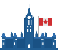 innovationfundingcanada